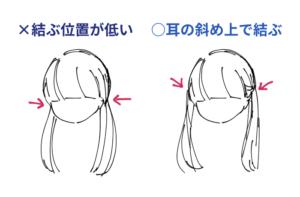つくよみちゃんの髪型資料