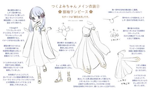 つくよみちゃん メイン衣装②(振袖ワンピース)